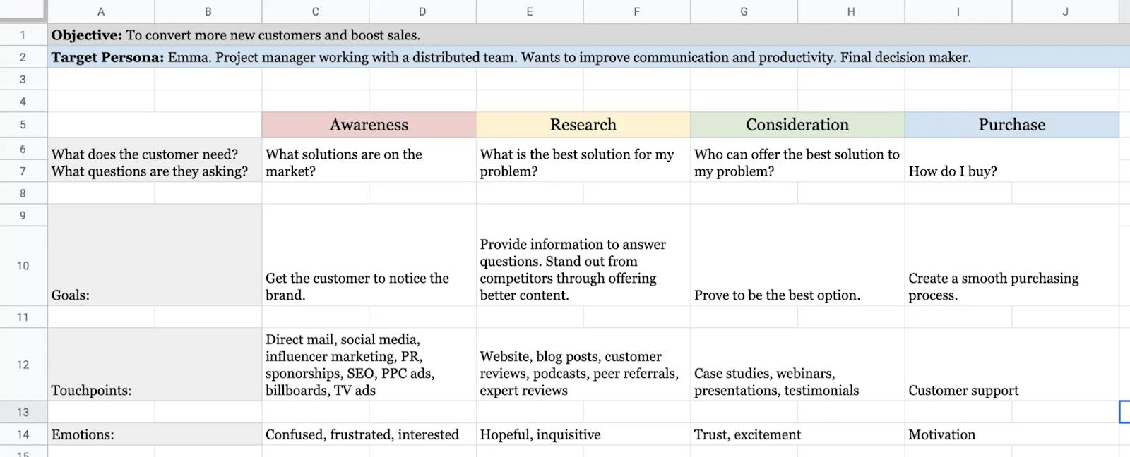 B2B Customer Journey Map using Excel