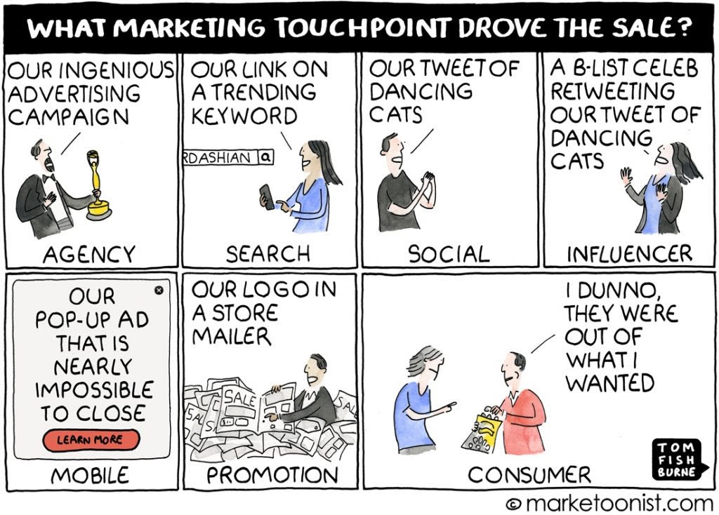 What marketing touchpoint drove the sale?