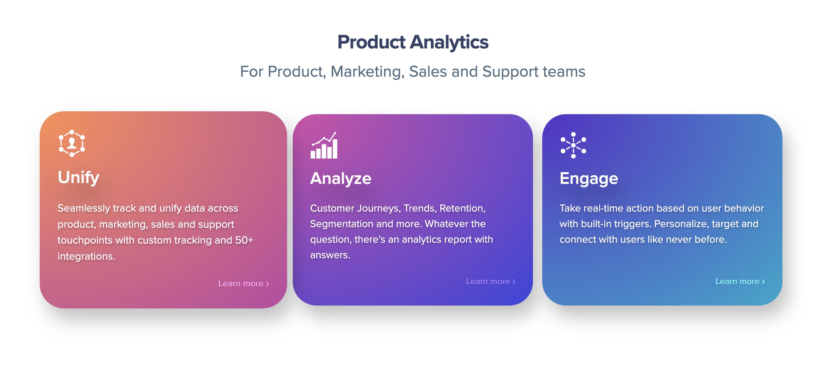 Woopra Product Analytics